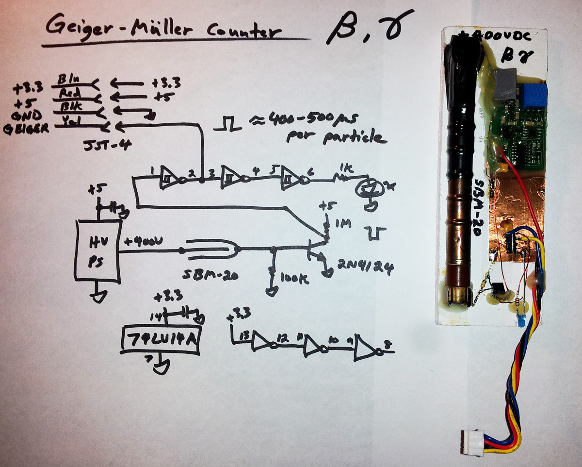 geiger muller tube radiation sensing